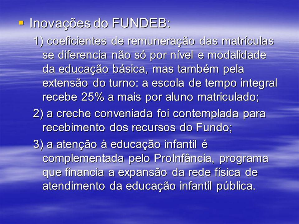 Inovações do FUNDEB:
