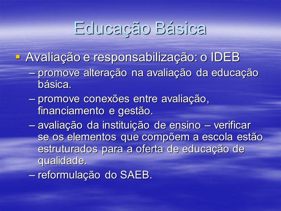 Educação Básica Avaliação e responsabilização: o IDEB