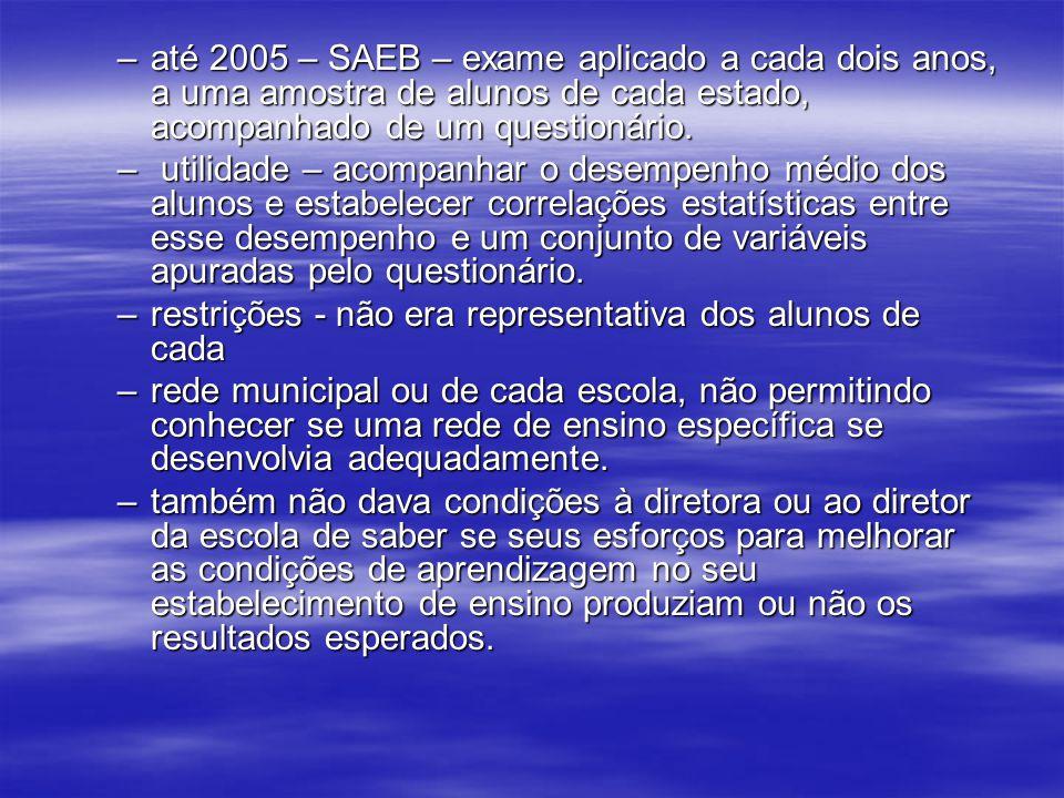 até 2005 – SAEB – exame aplicado a cada dois anos, a uma amostra de alunos de cada estado, acompanhado de um questionário.