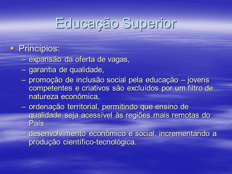 Educação Superior Princípios: expansão da oferta de vagas,