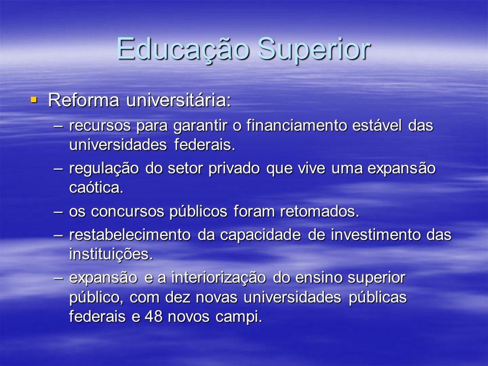 Educação Superior Reforma universitária: