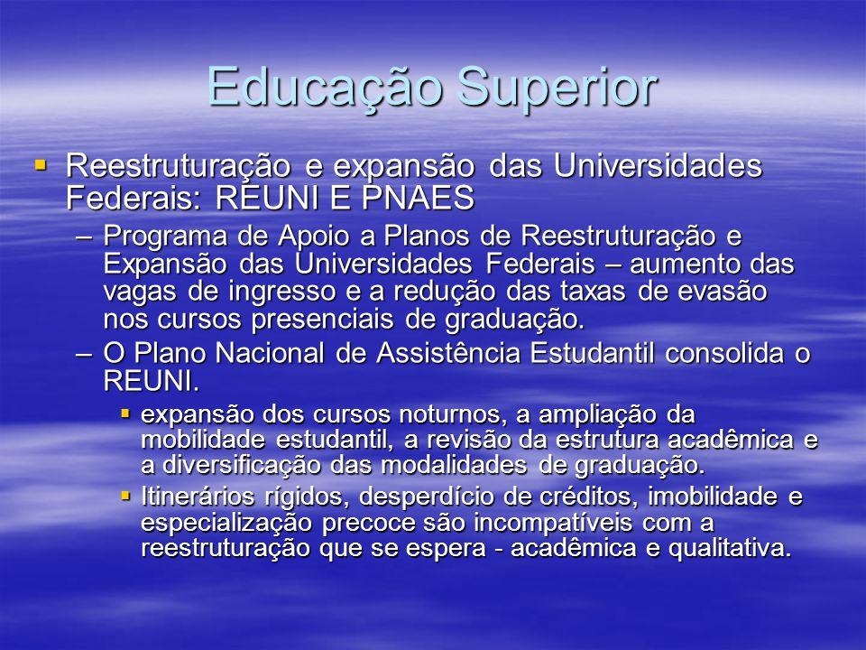Educação Superior Reestruturação e expansão das Universidades Federais: REUNI E PNAES.