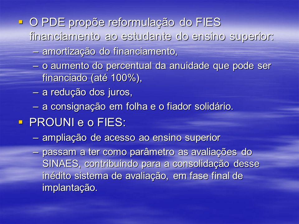 O PDE propõe reformulação do FIES financiamento ao estudante do ensino superior: