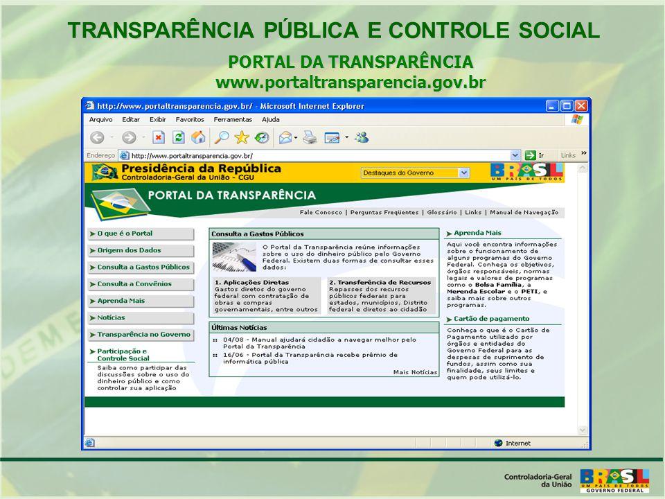 TRANSPARÊNCIA PÚBLICA E CONTROLE SOCIAL PORTAL DA TRANSPARÊNCIA