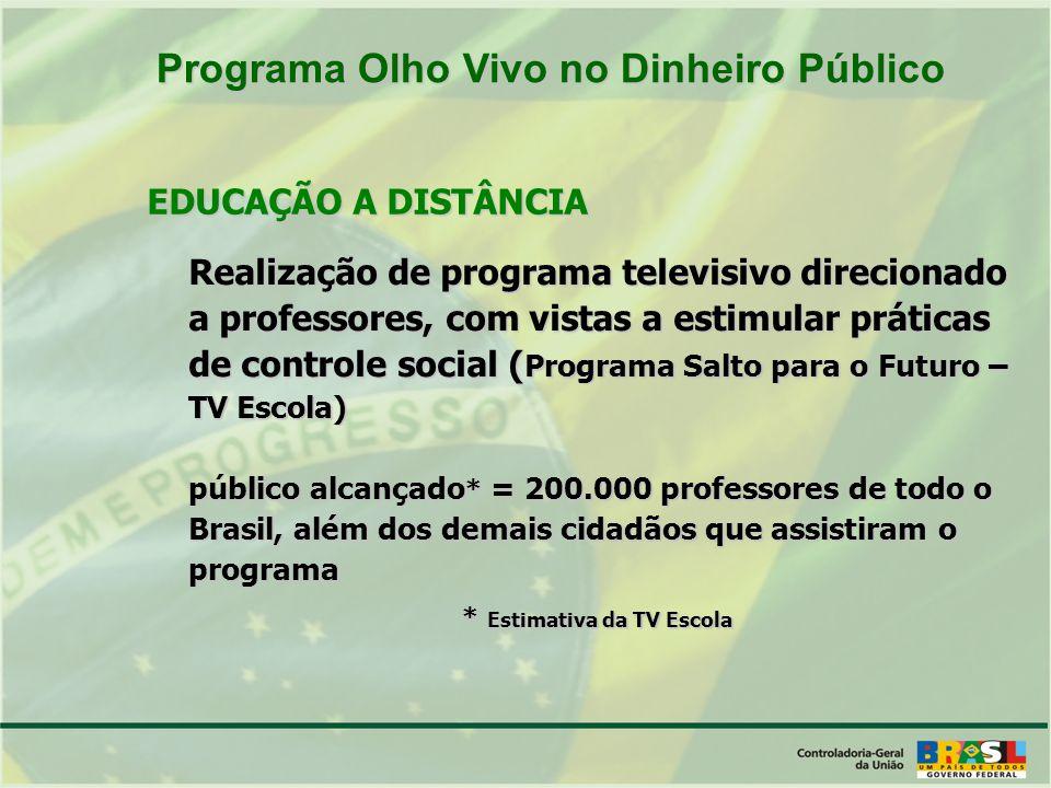 Programa Olho Vivo no Dinheiro Público * Estimativa da TV Escola