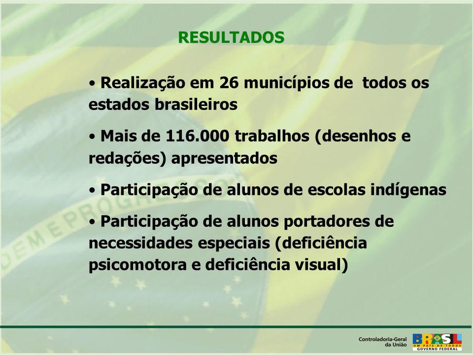 RESULTADOS Realização em 26 municípios de todos os estados brasileiros. Mais de 116.000 trabalhos (desenhos e redações) apresentados.