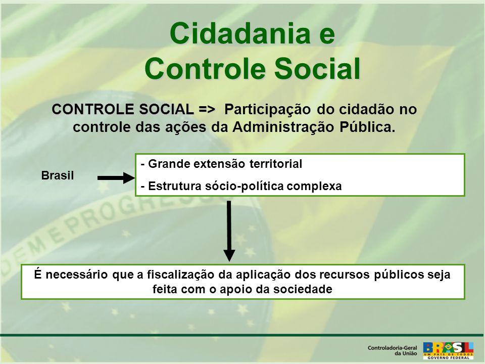 Cidadania e Controle Social