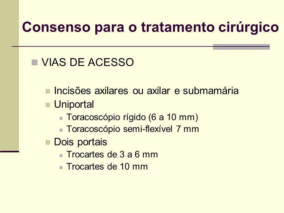 Consenso para o tratamento cirúrgico