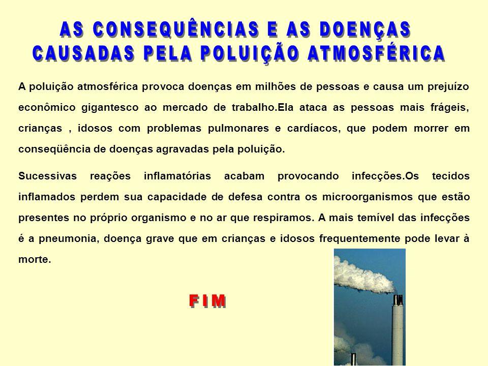 AS CONSEQUÊNCIAS E AS DOENÇAS CAUSADAS PELA POLUIÇÃO ATMOSFÉRICA