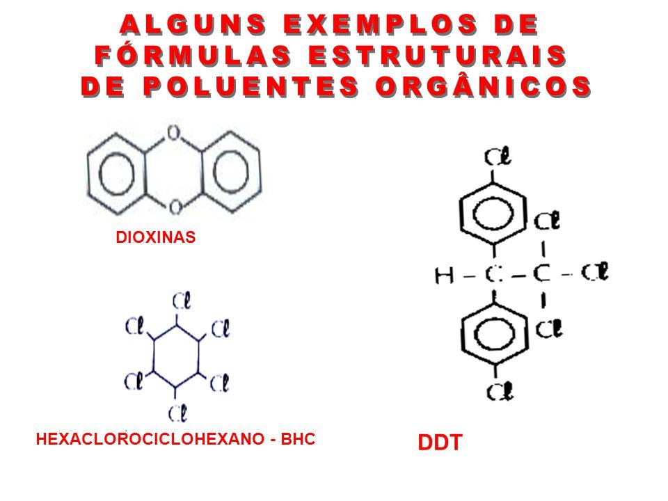 DE POLUENTES ORGÂNICOS