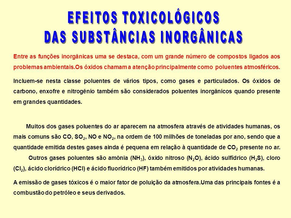 EFEITOS TOXICOLÓGICOS DAS SUBSTÂNCIAS INORGÂNICAS