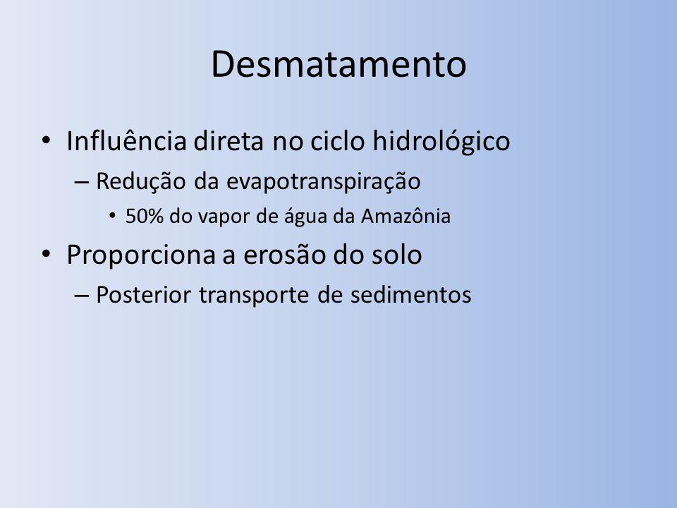 Desmatamento Influência direta no ciclo hidrológico