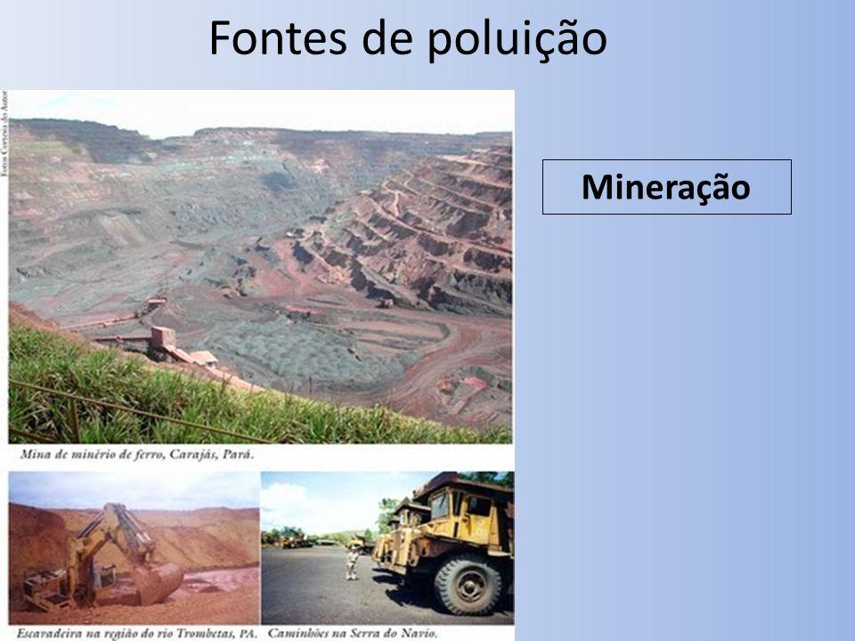 Fontes de poluição Mineração
