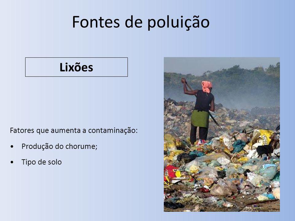 Fontes de poluição Lixões Fatores que aumenta a contaminação: