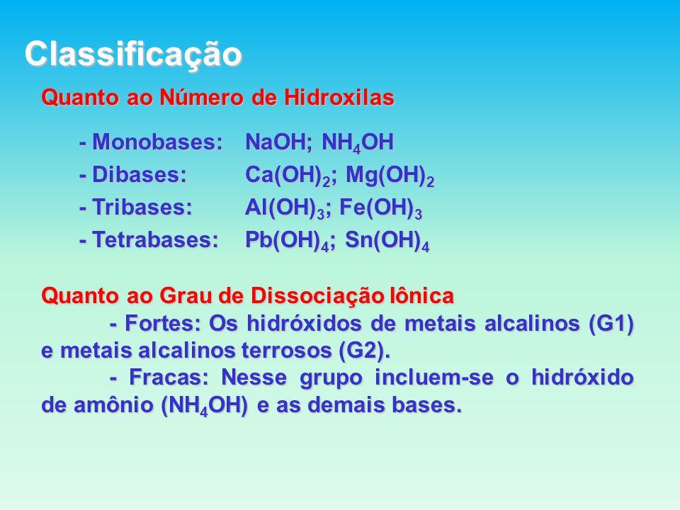 Classificação Quanto ao Número de Hidroxilas - Monobases: NaOH; NH4OH