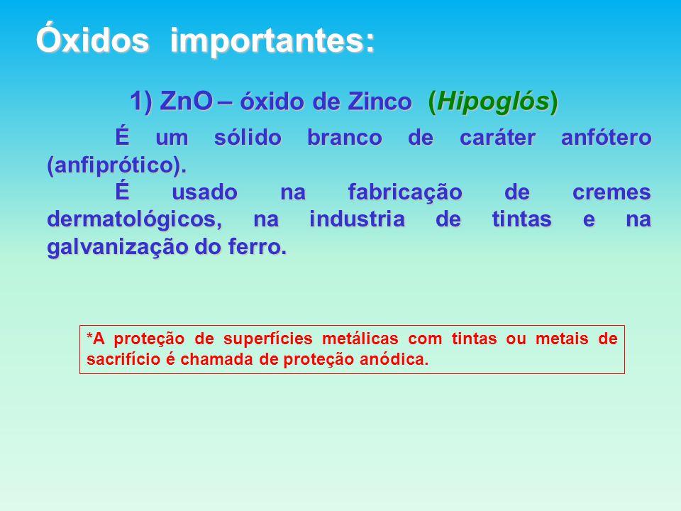 1) ZnO – óxido de Zinco (Hipoglós)