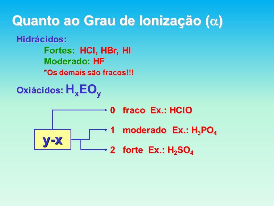 Quanto ao Grau de Ionização (a)