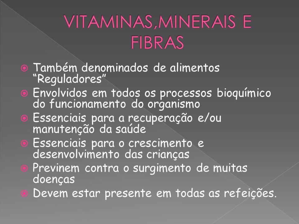 VITAMINAS,MINERAIS E FIBRAS