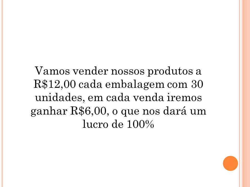 Vamos vender nossos produtos a R$12,00 cada embalagem com 30 unidades, em cada venda iremos ganhar R$6,00, o que nos dará um lucro de 100%