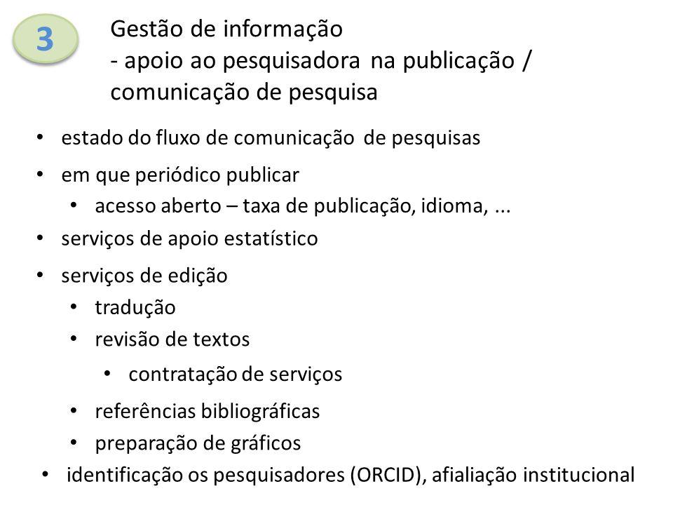 Gestão de informação - apoio ao pesquisadora na publicação / comunicação de pesquisa