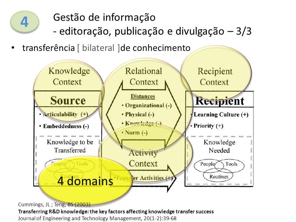 Gestão de informação - editoração, publicação e divulgação – 3/3