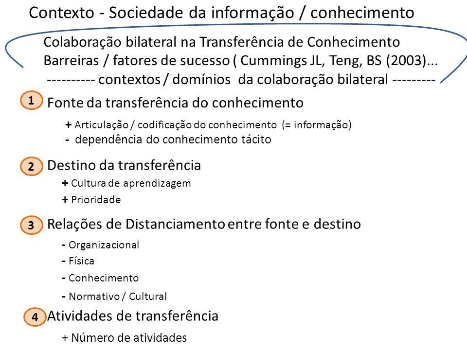 Contexto - Sociedade da informação / conhecimento