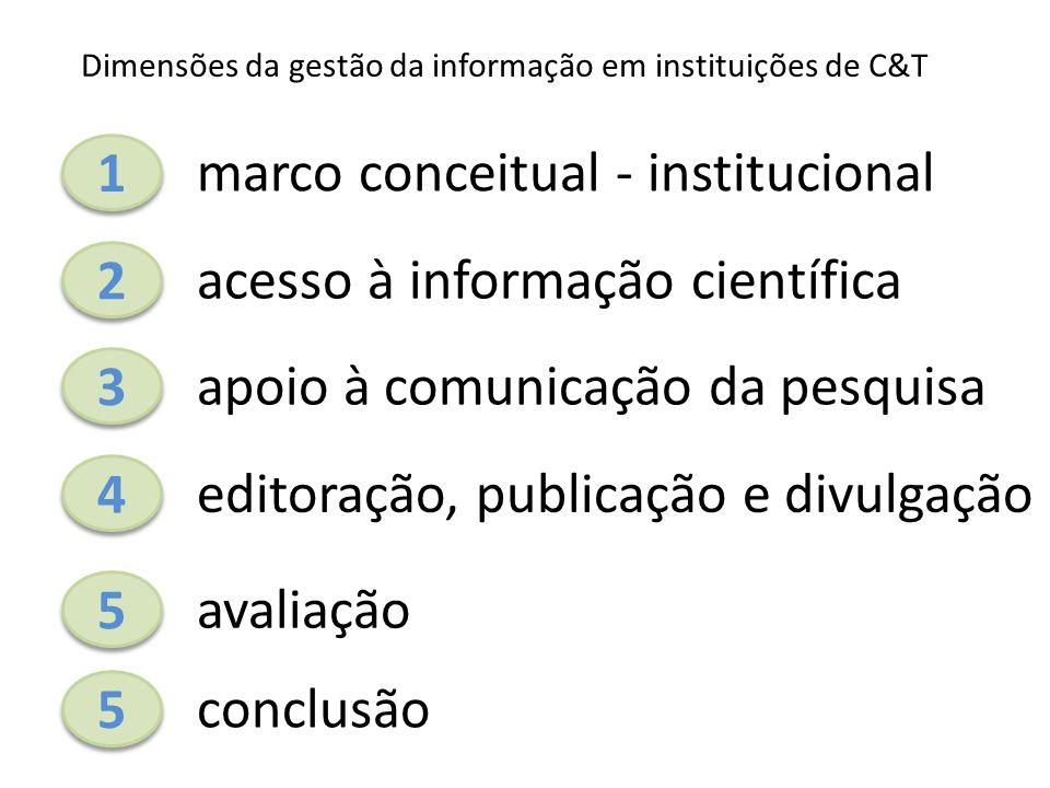 marco conceitual - institucional