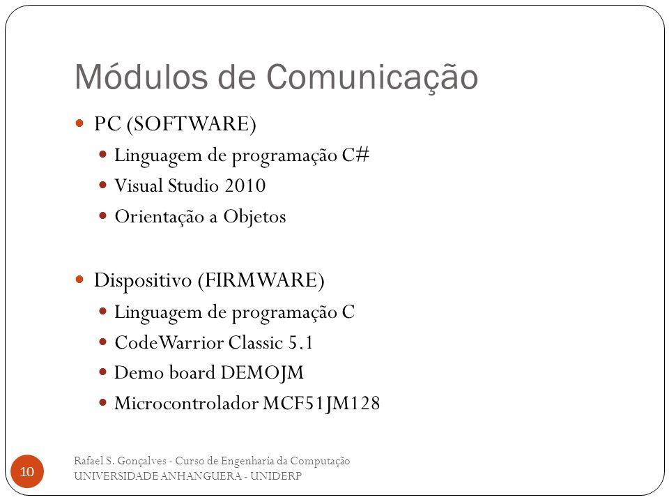 Módulos de Comunicação