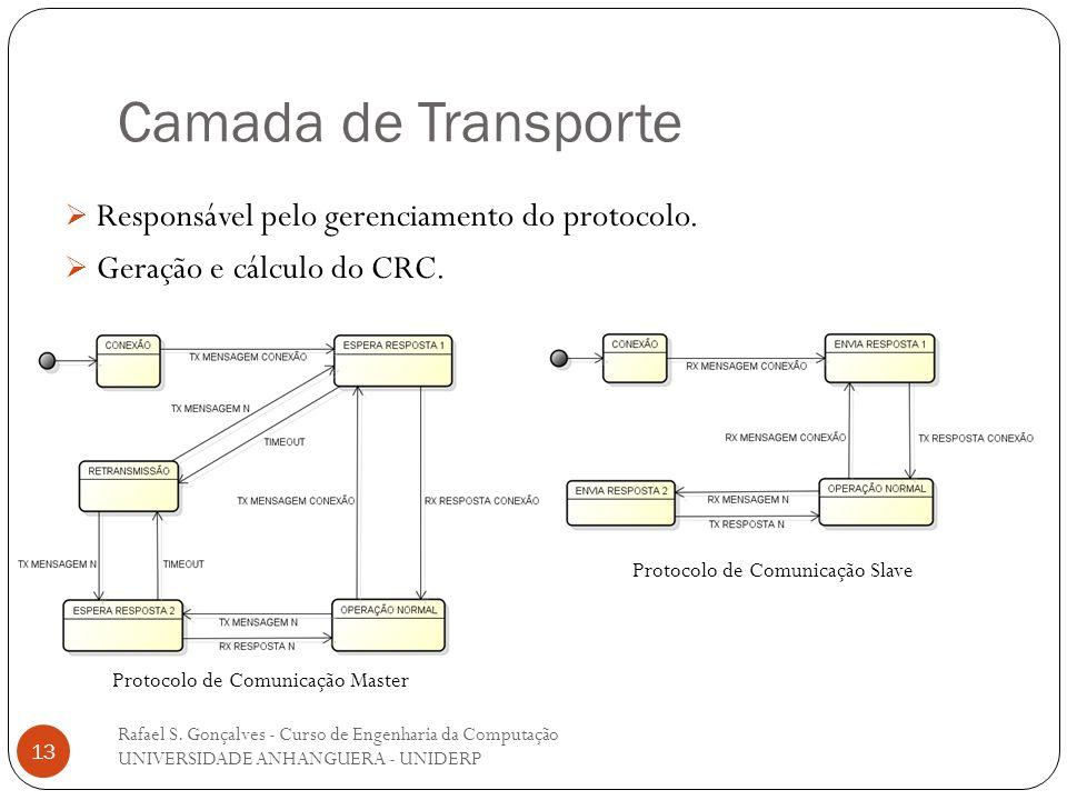 Camada de Transporte Responsável pelo gerenciamento do protocolo.