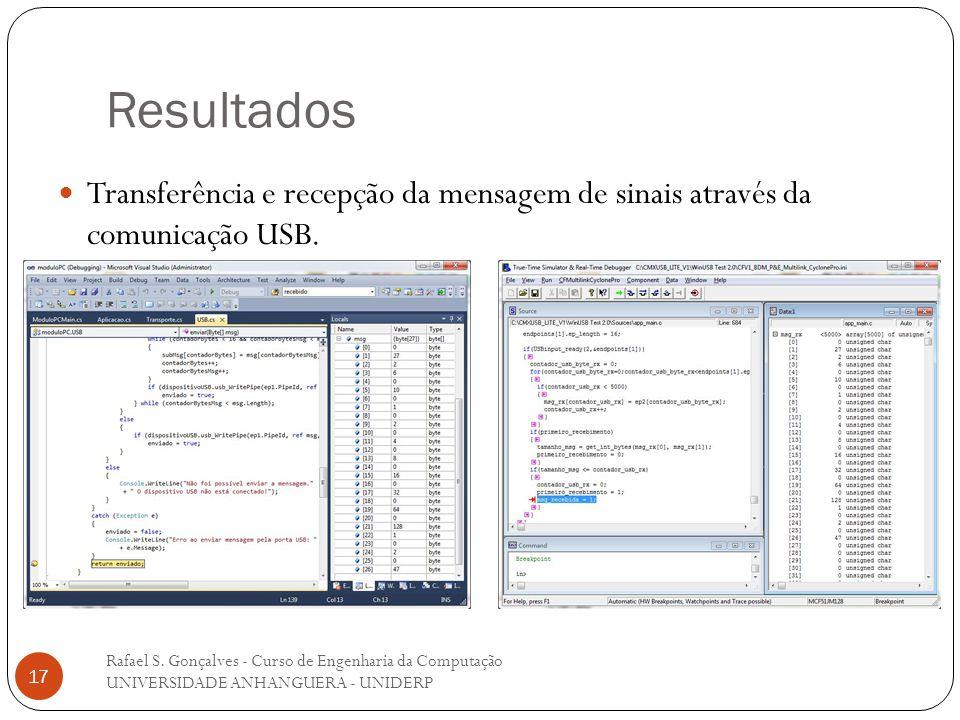 Resultados Transferência e recepção da mensagem de sinais através da comunicação USB.