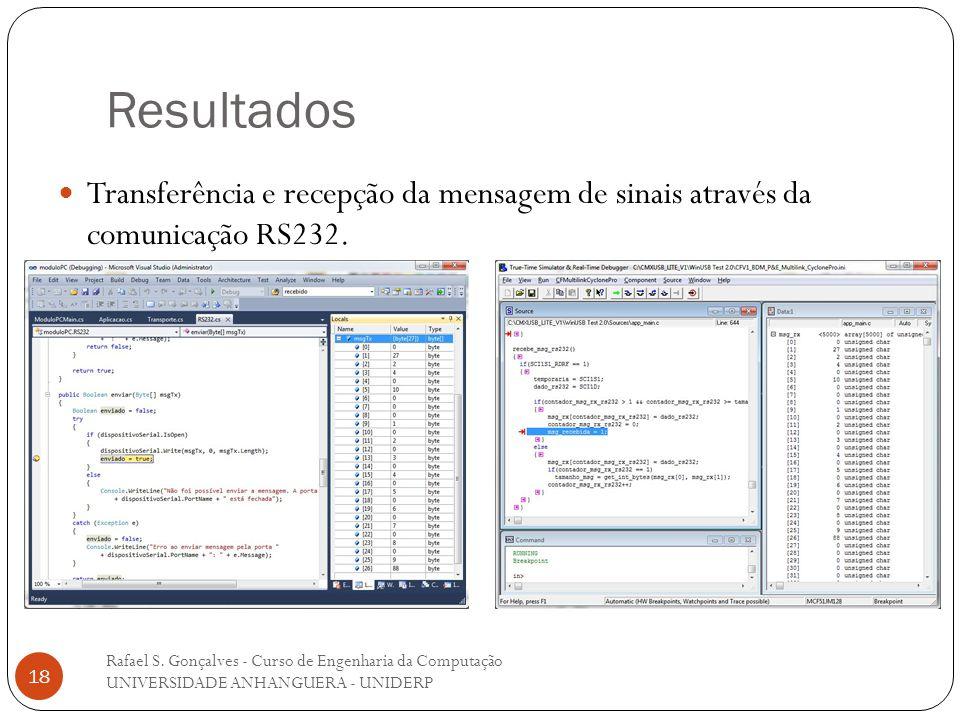 Resultados Transferência e recepção da mensagem de sinais através da comunicação RS232.