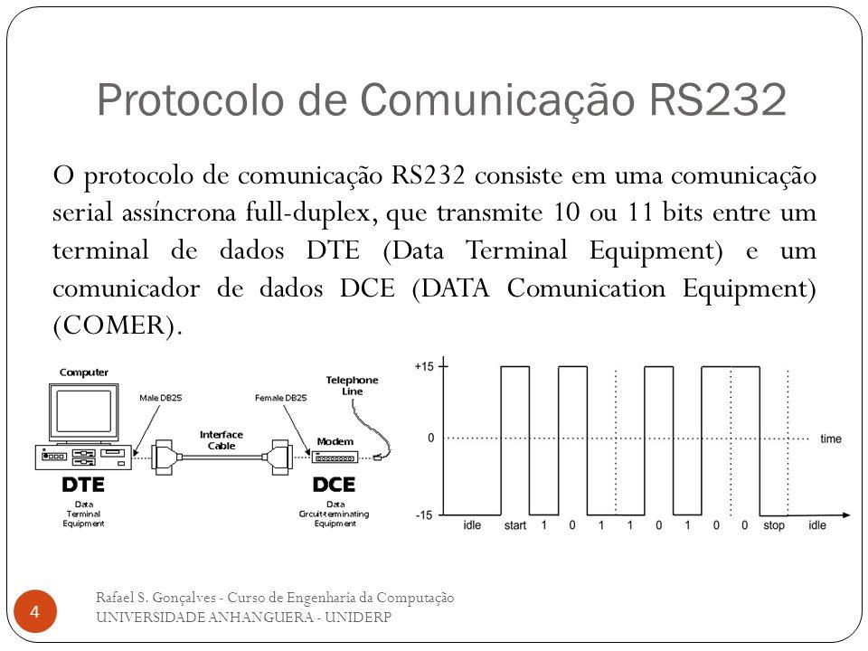 Protocolo de Comunicação RS232