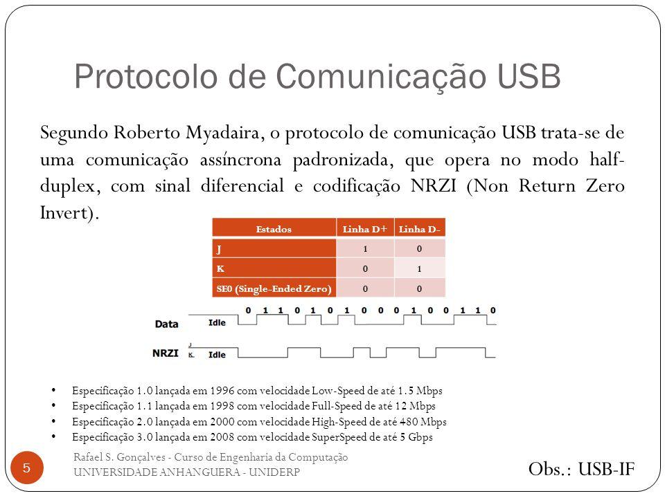 Protocolo de Comunicação USB