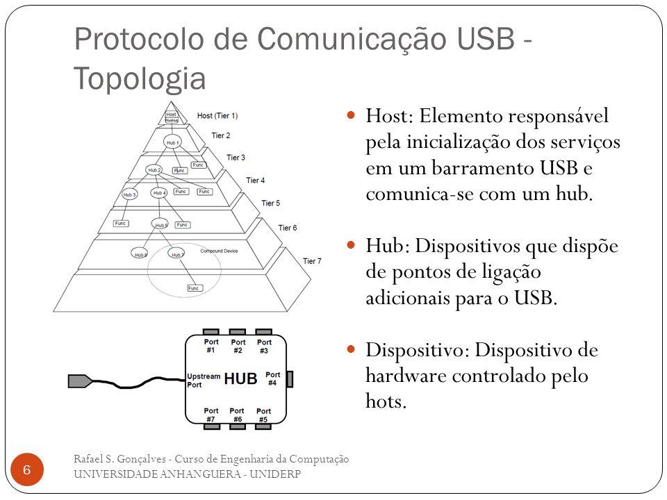 Protocolo de Comunicação USB - Topologia