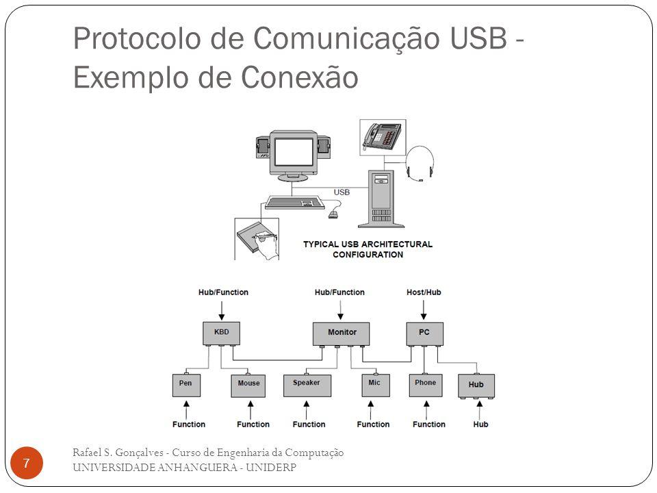 Protocolo de Comunicação USB - Exemplo de Conexão