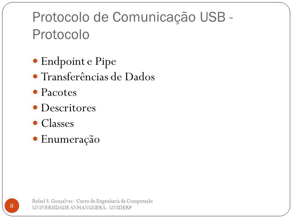 Protocolo de Comunicação USB - Protocolo