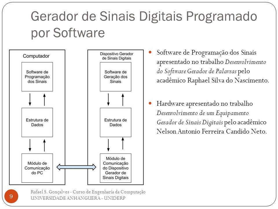 Gerador de Sinais Digitais Programado por Software
