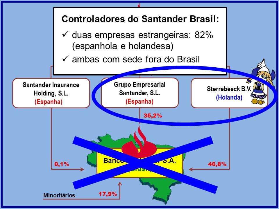 Controladores do Santander Brasil: