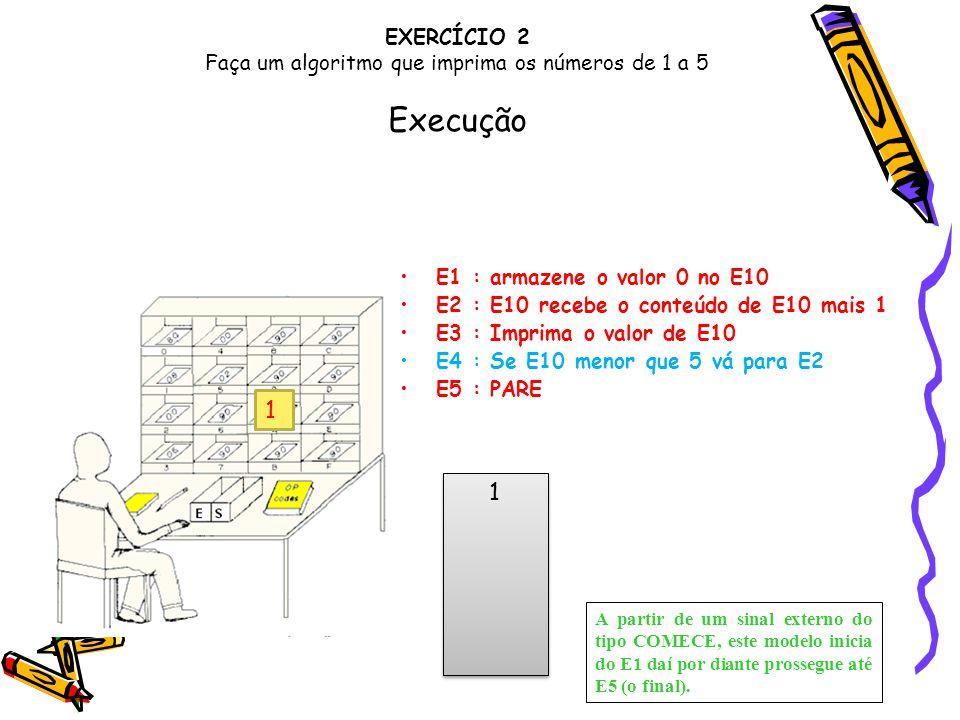EXERCÍCIO 2 Faça um algoritmo que imprima os números de 1 a 5 Execução