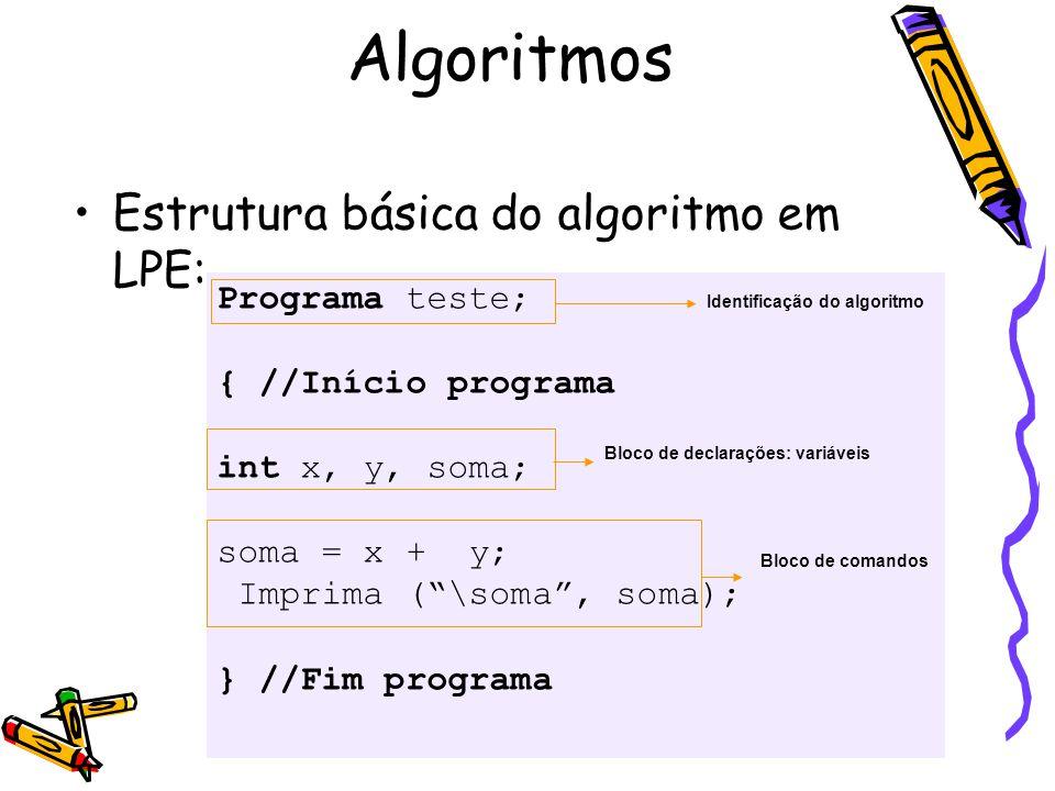 Algoritmos Estrutura básica do algoritmo em LPE: Programa teste;