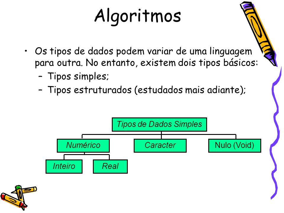 Algoritmos Os tipos de dados podem variar de uma linguagem para outra. No entanto, existem dois tipos básicos: