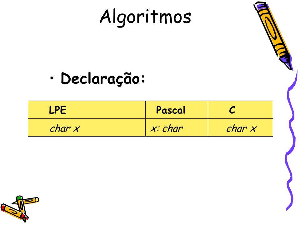 Algoritmos Declaração: LPE Pascal C char x x: char char x