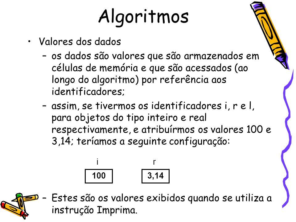 Algoritmos Valores dos dados