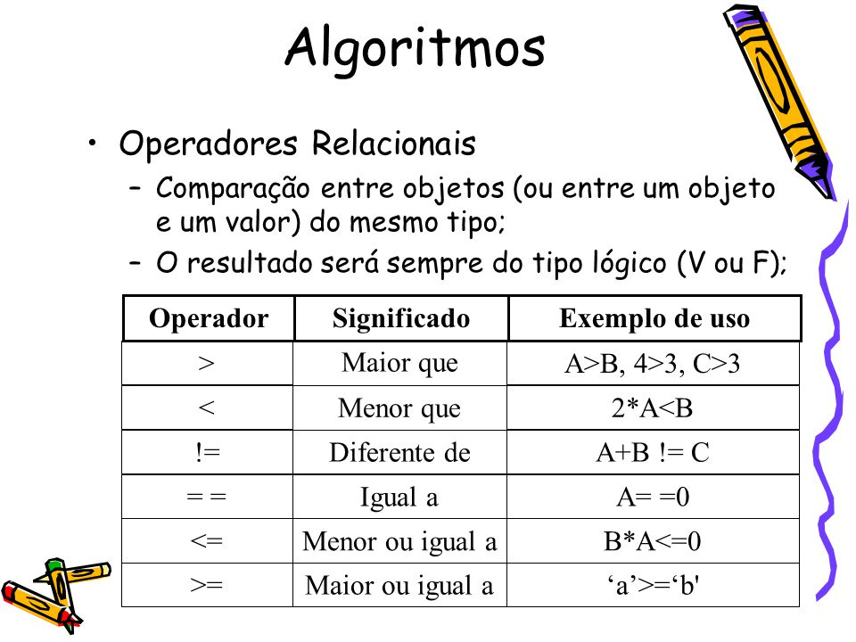 Algoritmos Operadores Relacionais