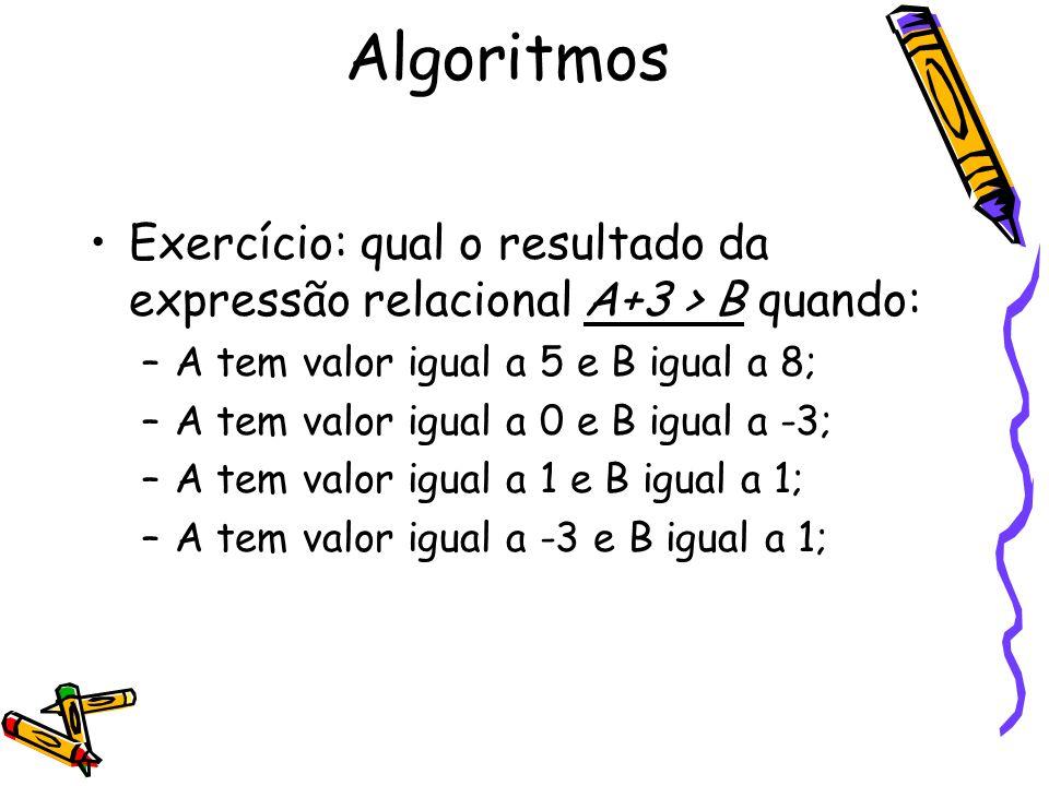 Algoritmos Exercício: qual o resultado da expressão relacional A+3 > B quando: A tem valor igual a 5 e B igual a 8;
