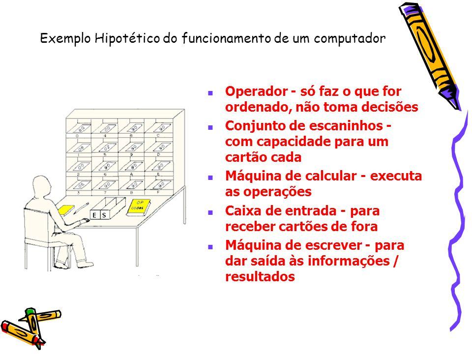 Exemplo Hipotético do funcionamento de um computador