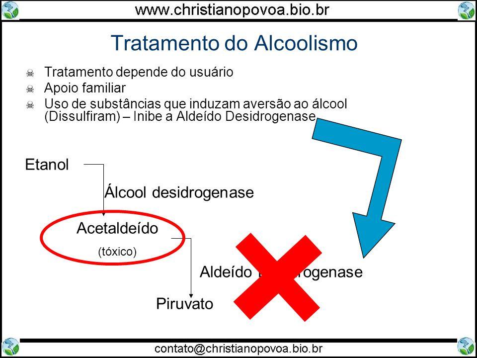 Tratamento do Alcoolismo