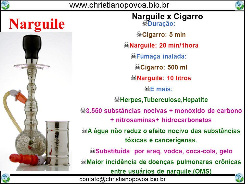 Narguile Narguile x Cigarro Duração: Cigarro: 5 min