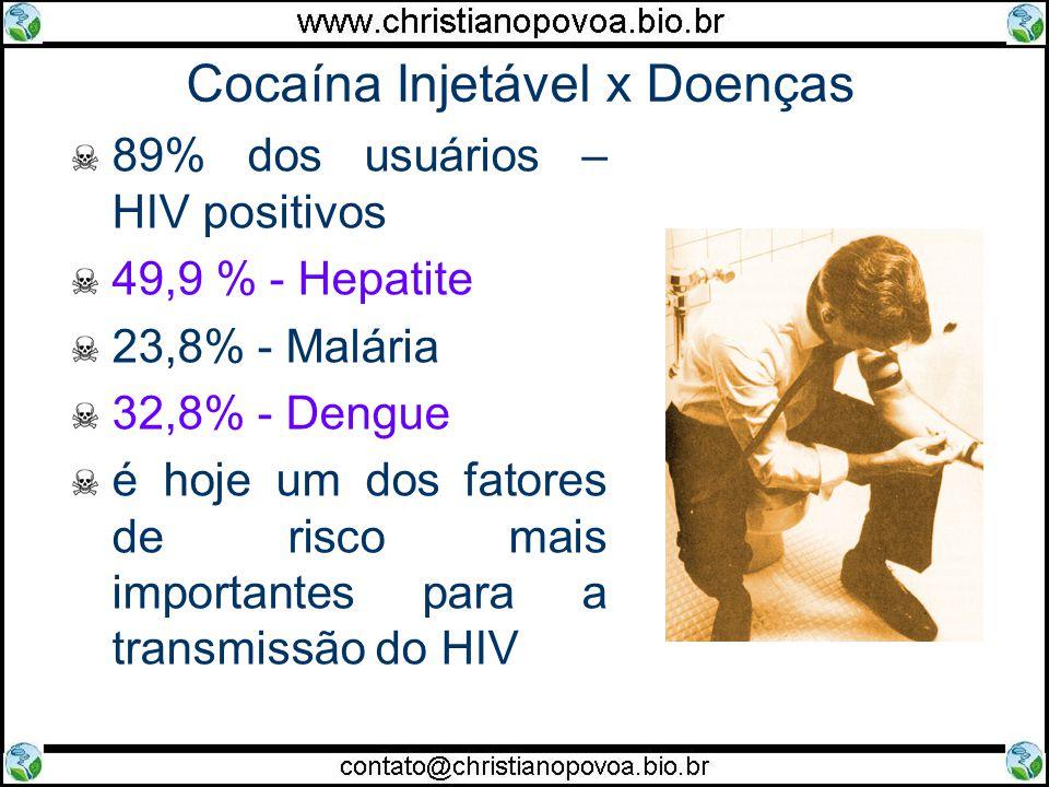 Cocaína Injetável x Doenças