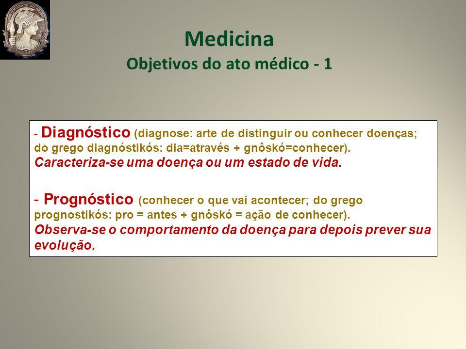 Objetivos do ato médico - 1